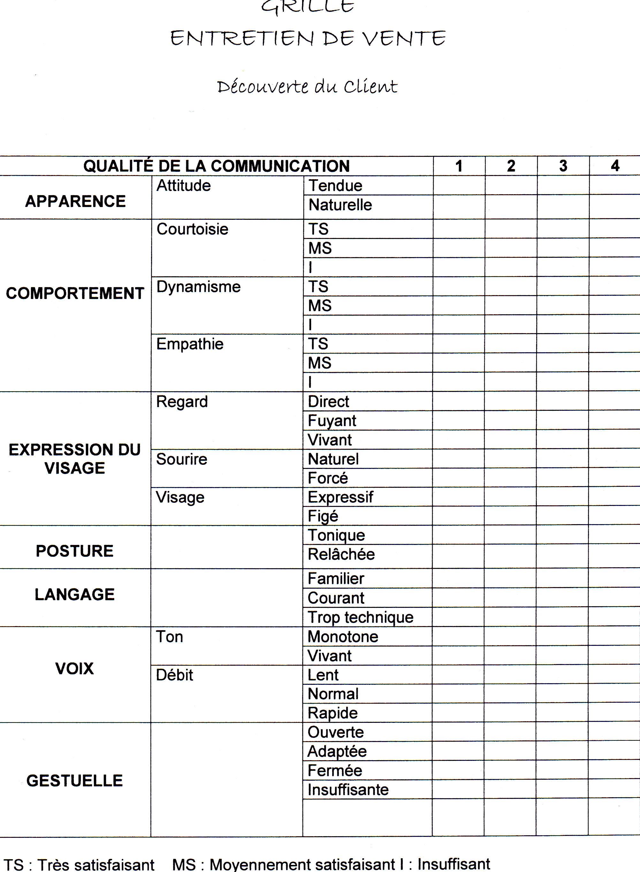 Ressources p dagogiques grille d analyse d entretien de - Grille evaluation entretien embauche ...